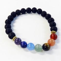 bracelet bien être 7 chakras